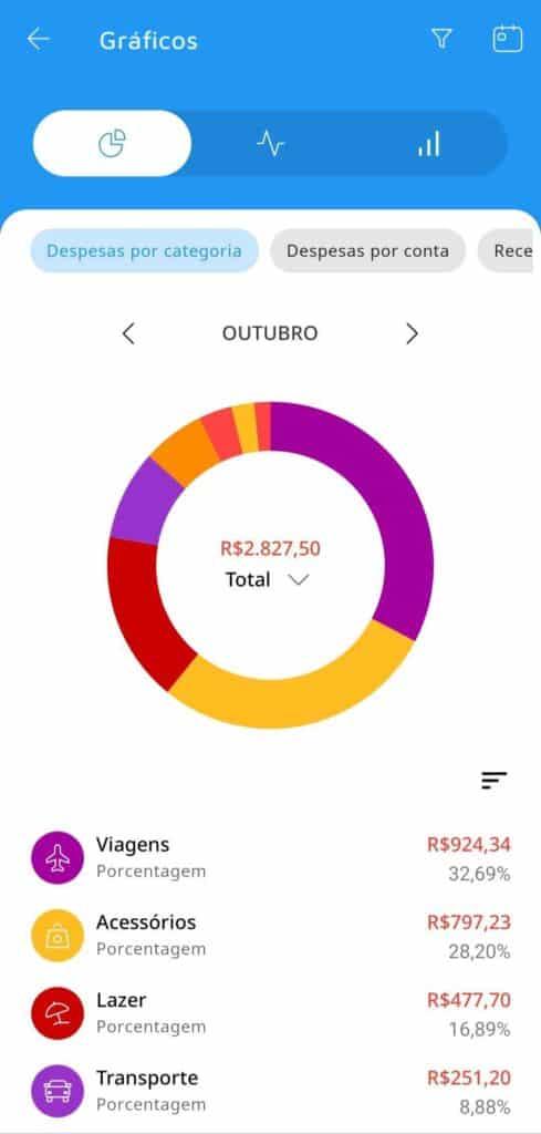 Tela de despesas por categoria do Mobills simbolizando a organização financeira