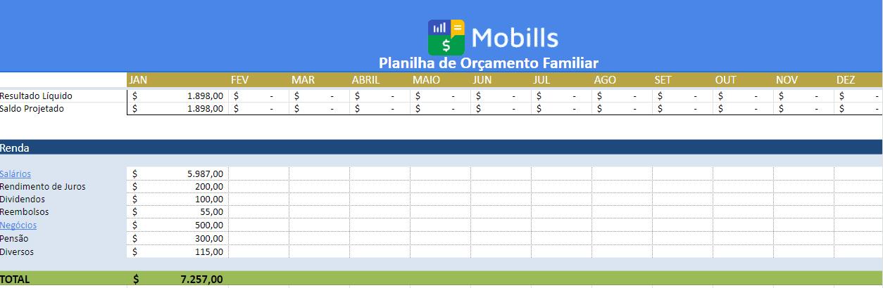 planilha de gastos familiar Mobills
