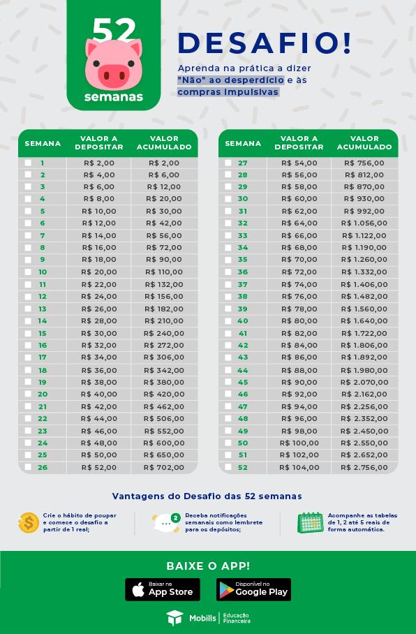 Tabela para poupar