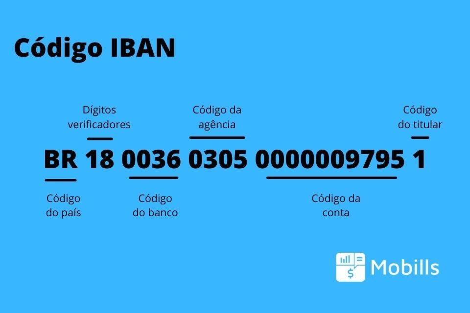 código do banco santander iban
