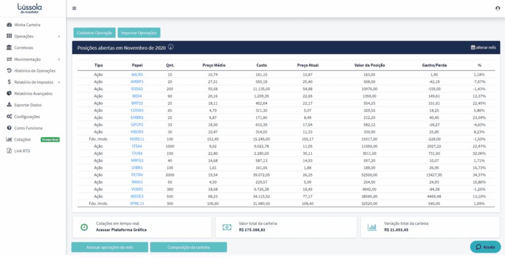melhores aplicativos de investimento bússola do investidor