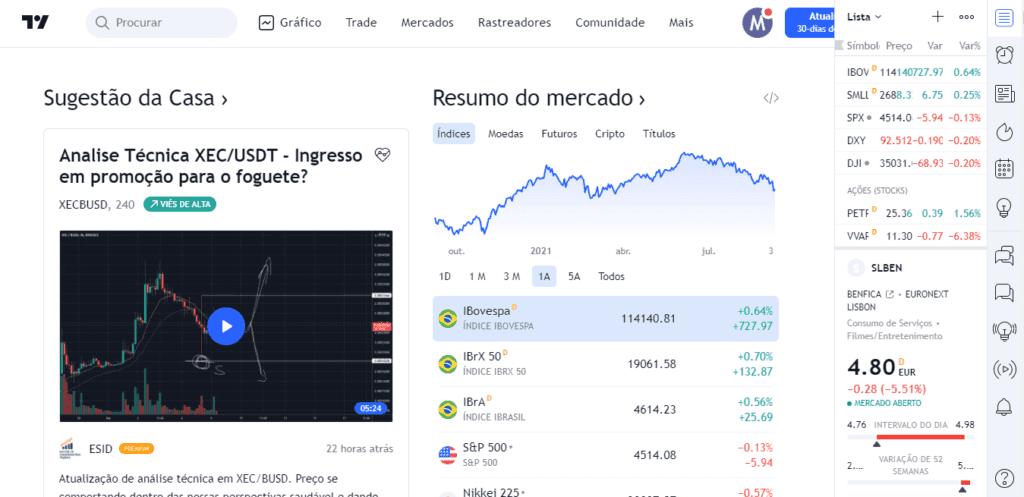 tradingview site de investimentos